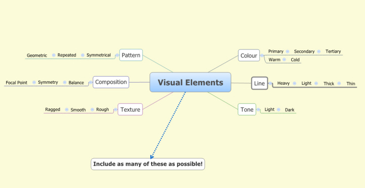 Visual elements in writing